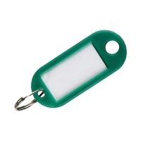 Zawieszka klucze zielona Argo